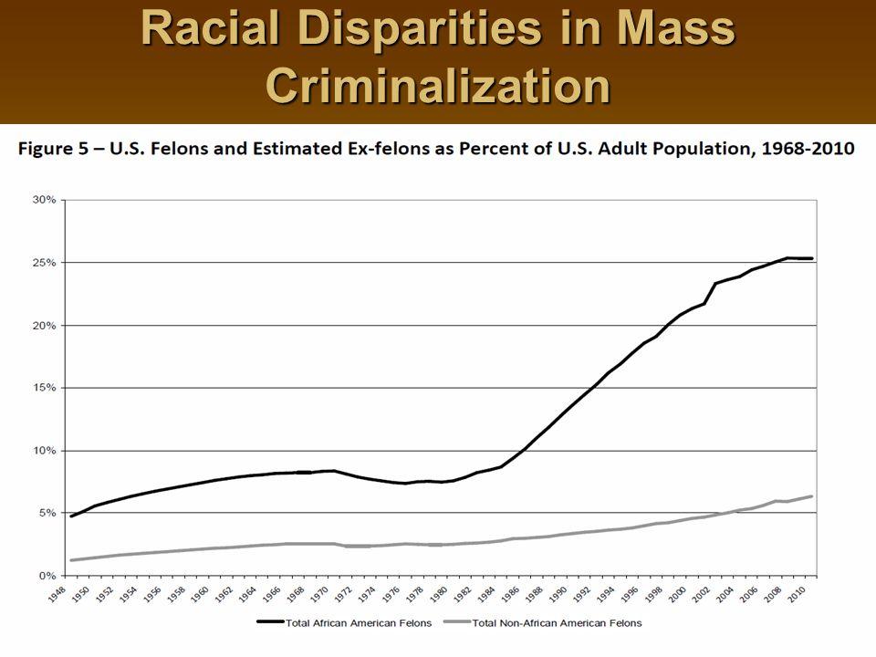 Racial Disparities in Mass Criminalization