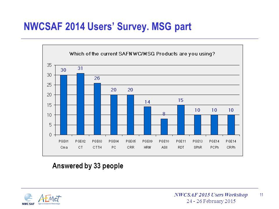 NWCSAF 2015 Users Workshop 24 - 26 February 2015 11 NWCSAF 2014 Users' Survey.