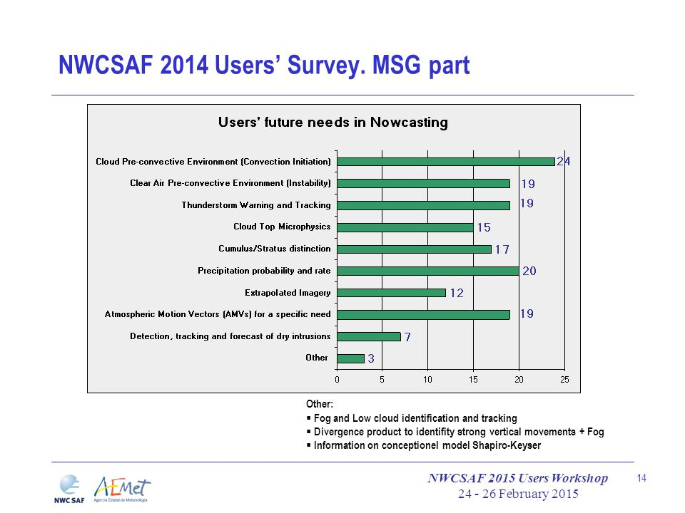 NWCSAF 2015 Users Workshop 24 - 26 February 2015 14 NWCSAF 2014 Users' Survey. MSG part Other:  Fog and Low cloud identification and tracking  Diver