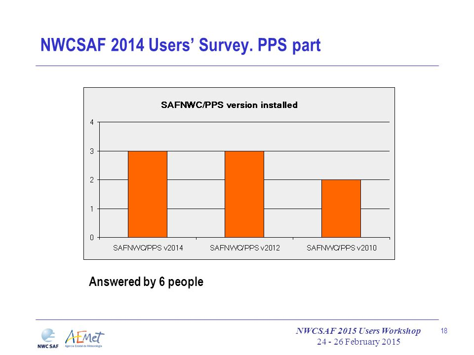 NWCSAF 2015 Users Workshop 24 - 26 February 2015 18 NWCSAF 2014 Users' Survey. PPS part Answered by 6 people