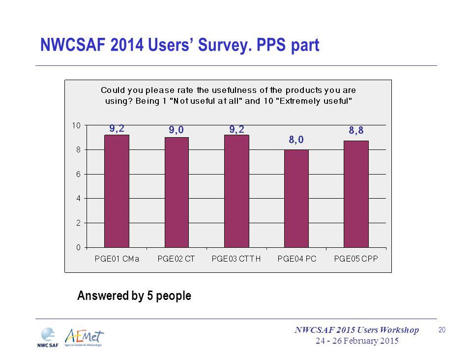 NWCSAF 2015 Users Workshop 24 - 26 February 2015 20 NWCSAF 2014 Users' Survey.