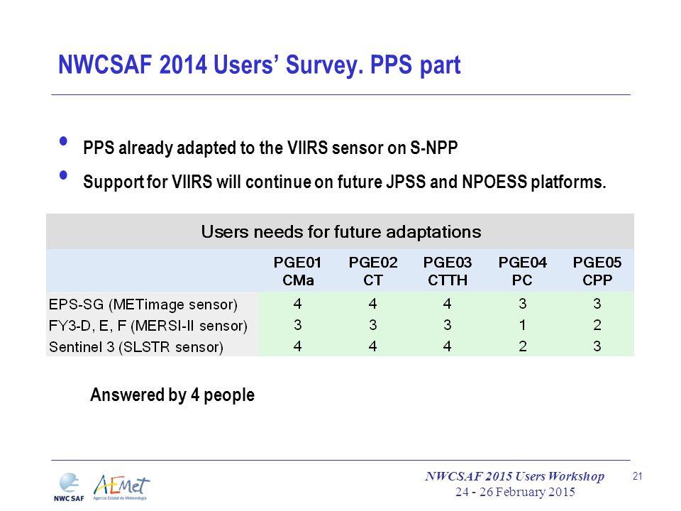 NWCSAF 2015 Users Workshop 24 - 26 February 2015 21 NWCSAF 2014 Users' Survey.