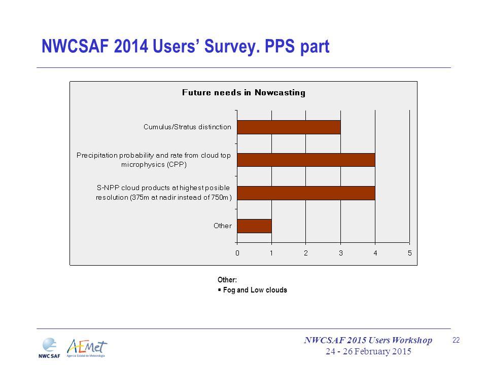 NWCSAF 2015 Users Workshop 24 - 26 February 2015 22 NWCSAF 2014 Users' Survey.