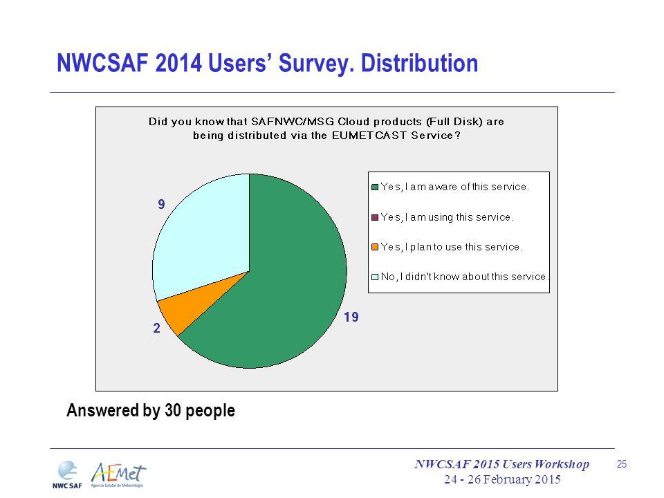 NWCSAF 2015 Users Workshop 24 - 26 February 2015 25 NWCSAF 2014 Users' Survey.