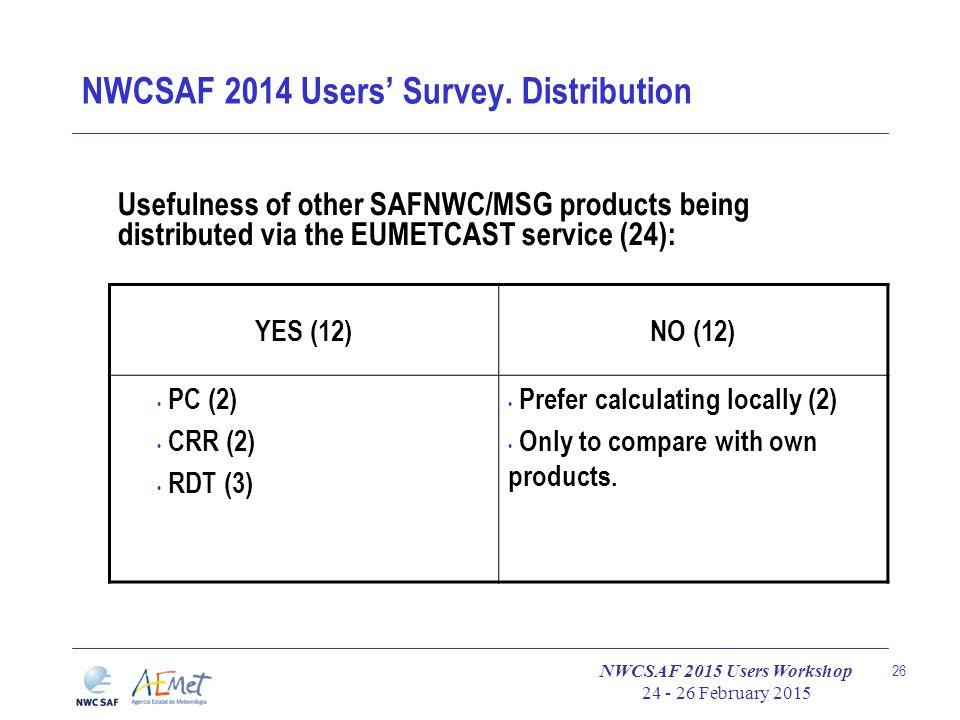 NWCSAF 2015 Users Workshop 24 - 26 February 2015 26 NWCSAF 2014 Users' Survey.