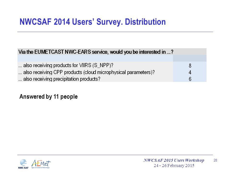 NWCSAF 2015 Users Workshop 24 - 26 February 2015 28 NWCSAF 2014 Users' Survey.