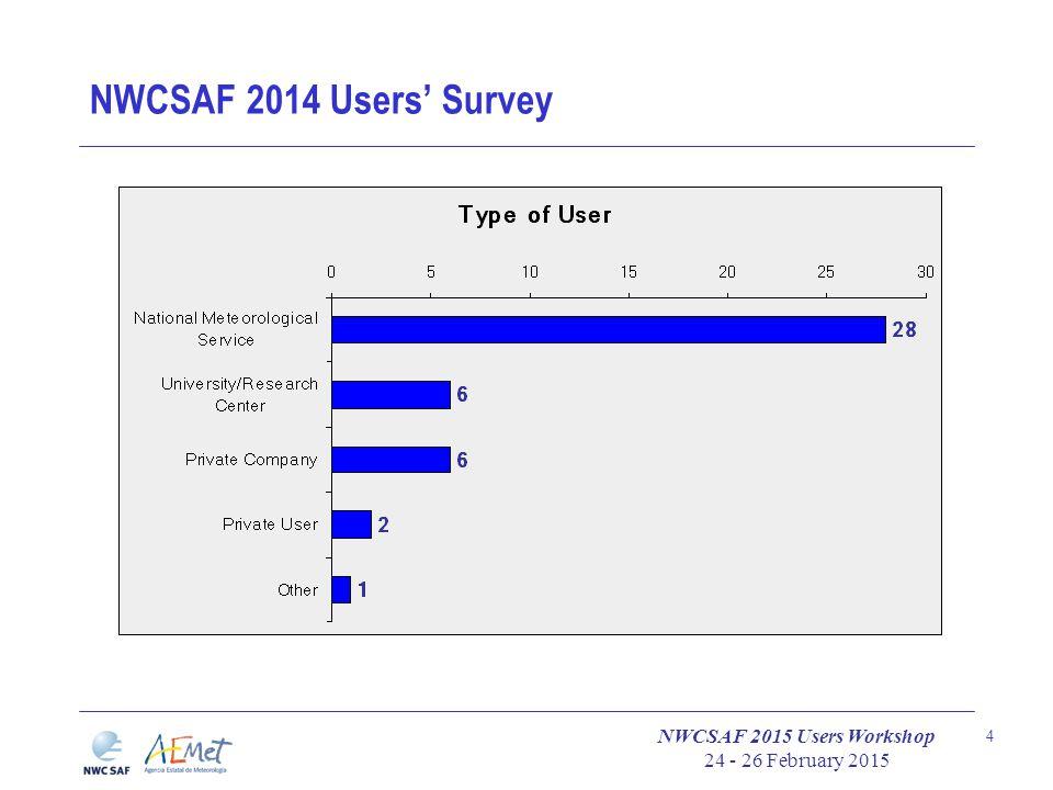 NWCSAF 2015 Users Workshop 24 - 26 February 2015 4 NWCSAF 2014 Users' Survey