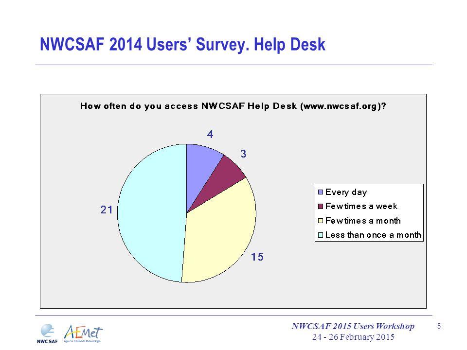 NWCSAF 2015 Users Workshop 24 - 26 February 2015 5 NWCSAF 2014 Users' Survey. Help Desk