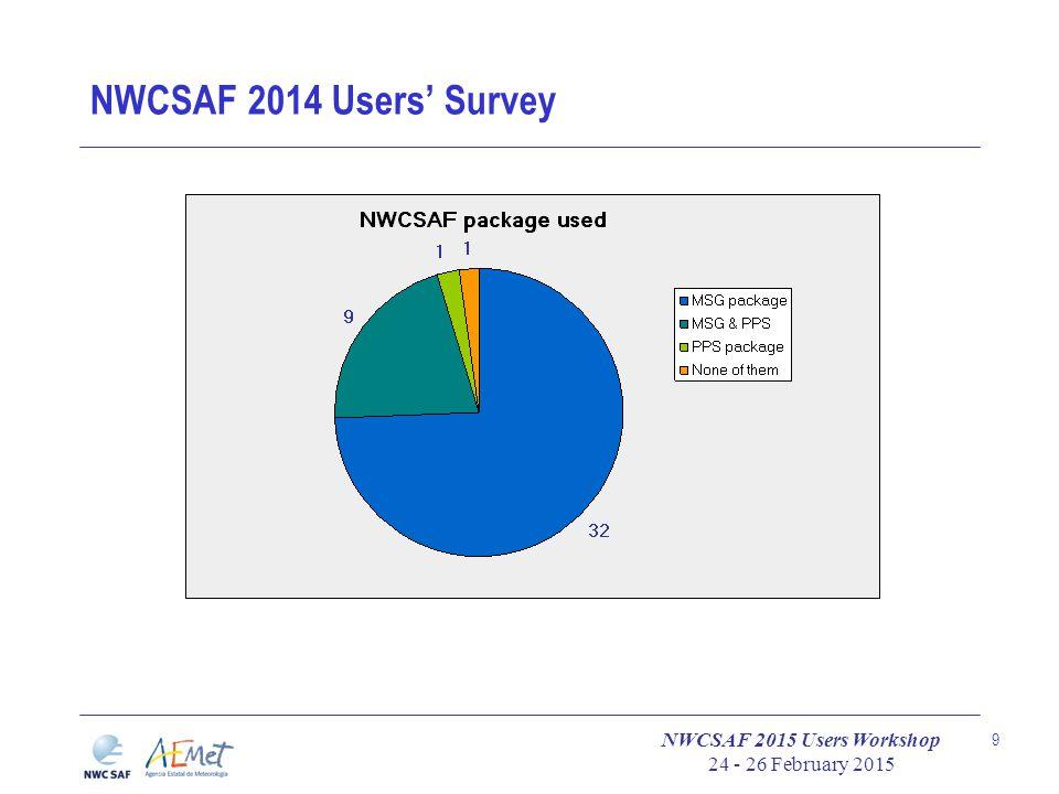 NWCSAF 2015 Users Workshop 24 - 26 February 2015 9 NWCSAF 2014 Users' Survey