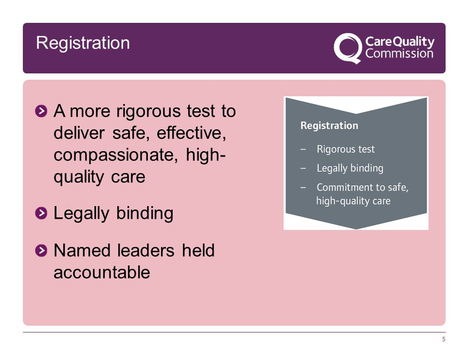 5 A more rigorous test to deliver safe, effective, compassionate, high- quality care Registration Legally binding Named leaders held accountable