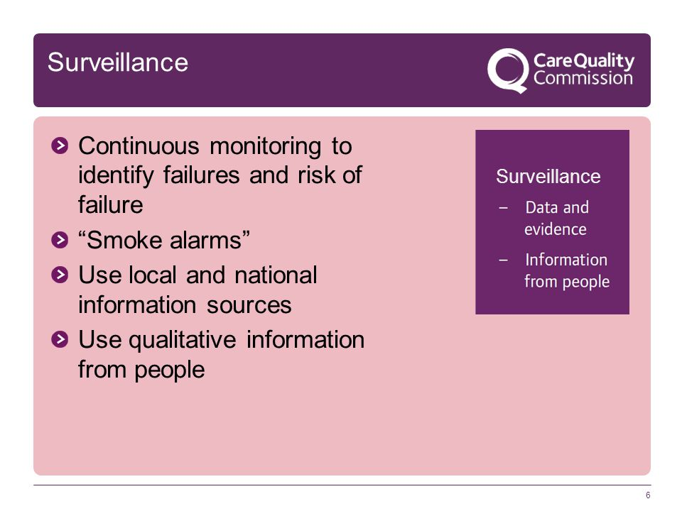 6 Surveillance Continuous monitoring to identify failures and risk of failure Smoke alarms Use local and national information sources Use qualitative information from people Surveillance
