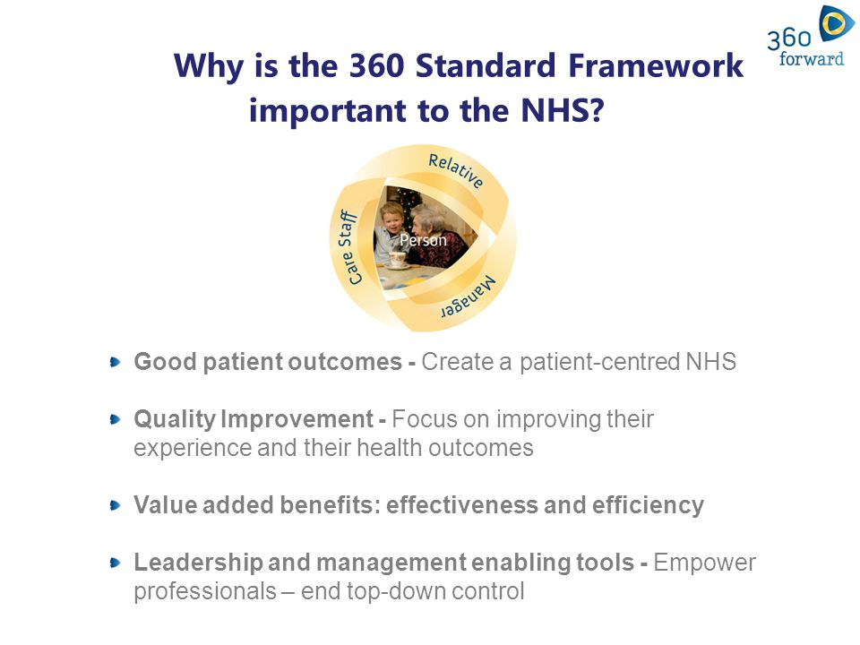 Why is the 360 Standard Framework important to the NHS.