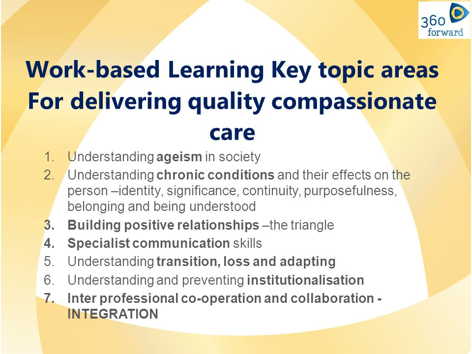 Work-based Learning Key topic areas For delivering quality compassionate care 1.Understanding ageism in society 2.Understanding chronic conditions and their effects on the person –identity, significance, continuity, purposefulness, belonging and being understood 3.Building positive relationships –the triangle 4.Specialist communication skills 5.Understanding transition, loss and adapting 6.Understanding and preventing institutionalisation 7.Inter professional co-operation and collaboration - INTEGRATION
