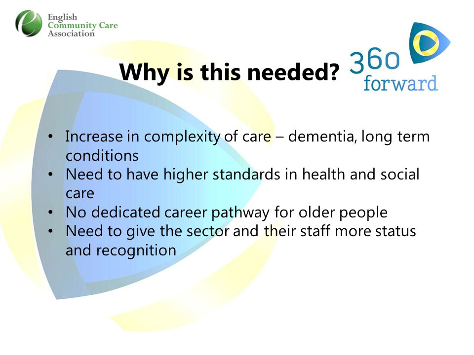 Increase in complexity of care – dementia, long term conditions Need to have higher standards in health and social care No dedicated career pathway for older people Need to give the sector and their staff more status and recognition Why is this needed?