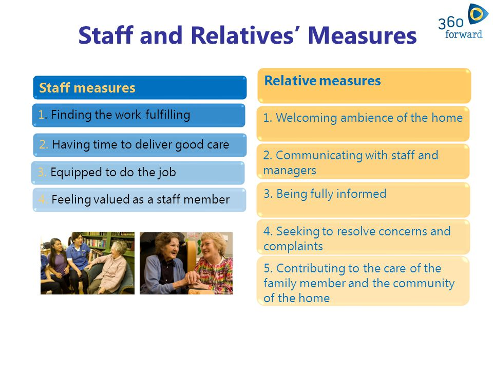 Staff and Relatives' Measures Staff measures 4. Feeling valued as a staff member 3.