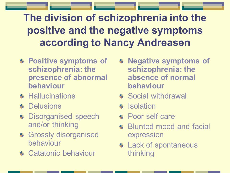 The division of schizophrenia into the positive and the negative symptoms according to Nancy Andreasen Positive symptoms of schizophrenia: the presence of abnormal behaviour Hallucinations Delusions Disorganised speech and/or thinking Grossly disorganised behaviour Catatonic behaviour Negative symptoms of schizophrenia: the absence of normal behaviour Social withdrawal Isolation Poor self care Blunted mood and facial expression Lack of spontaneous thinking
