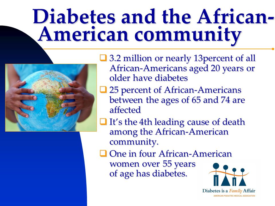 Diabetes and the African- American community  3.2 million or nearly 13percent of all African-Americans aged 20 years or older have diabetes  25 percent of African-Americans between the ages of 65 and 74 are affected  It's the 4th leading cause of death among the African-American community.