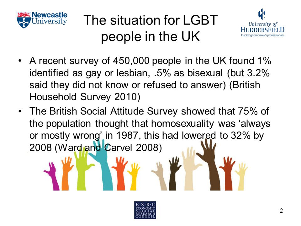 The situation for LGBT people in the UK A recent survey of 450,000 people in the UK found 1% identified as gay or lesbian,.5% as bisexual (but 3.2% said they did not know or refused to answer) (British Household Survey 2010) The British Social Attitude Survey showed that 75% of the population thought that homosexuality was 'always or mostly wrong' in 1987, this had lowered to 32% by 2008 (Ward and Carvel 2008) 2