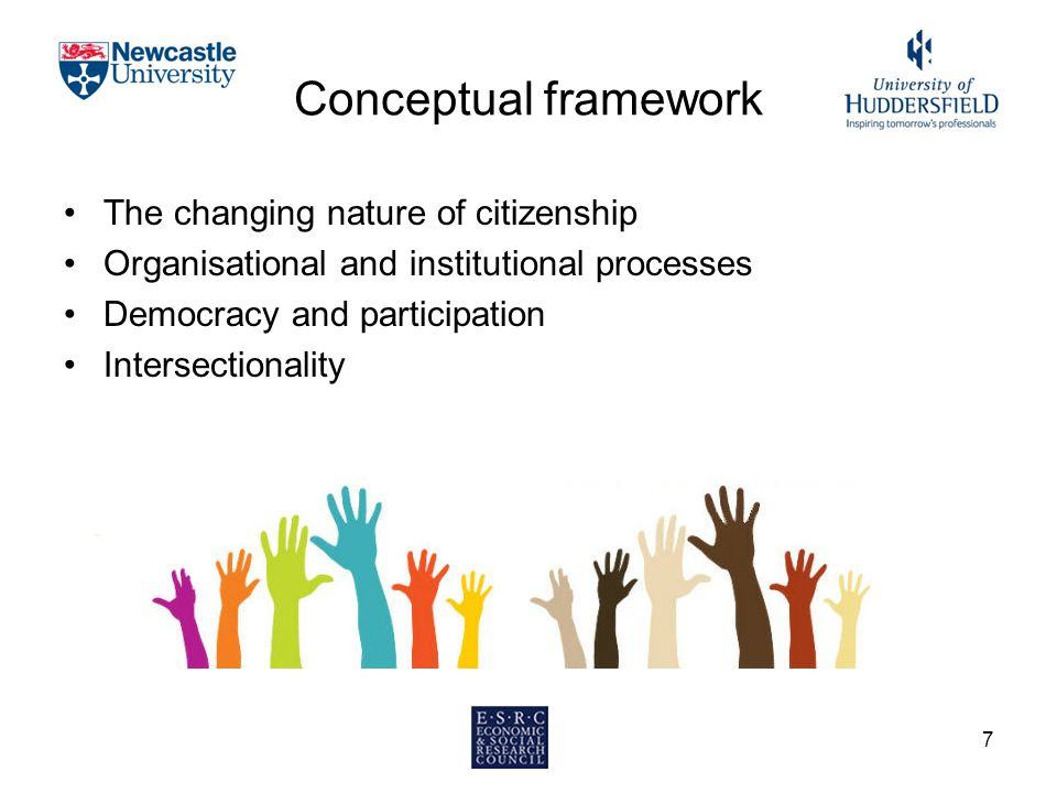 Conceptual framework The changing nature of citizenship Organisational and institutional processes Democracy and participation Intersectionality 7
