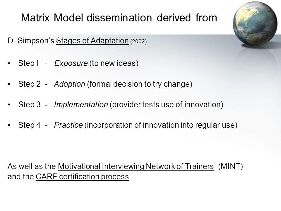 Matrix Model Dissemination MM basic training Key supervisor training Site certification <30 people 2 days 3-8 people 2.5 days Requested by Key Supervisor Program running for >6 months 2 or 3 yr.