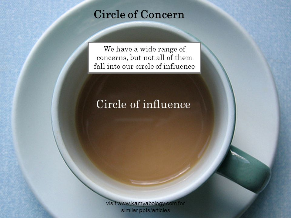 Circle of Concern Circle of influence We have a wide range of concerns, but not all of them fall into our circle of influence visit www.kamyabology.com for similar ppts/articles