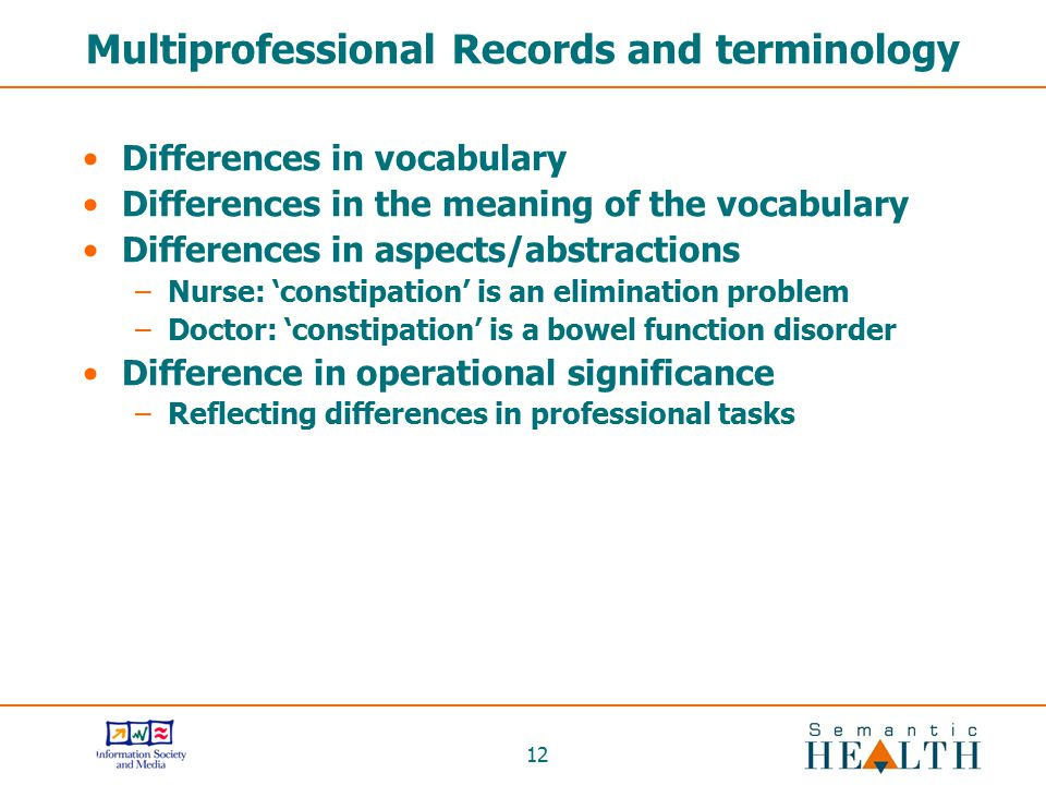 12 35 Multiprofessional Records and terminology Differences in vocabulary Differences in the meaning of the vocabulary Differences in aspects/abstract