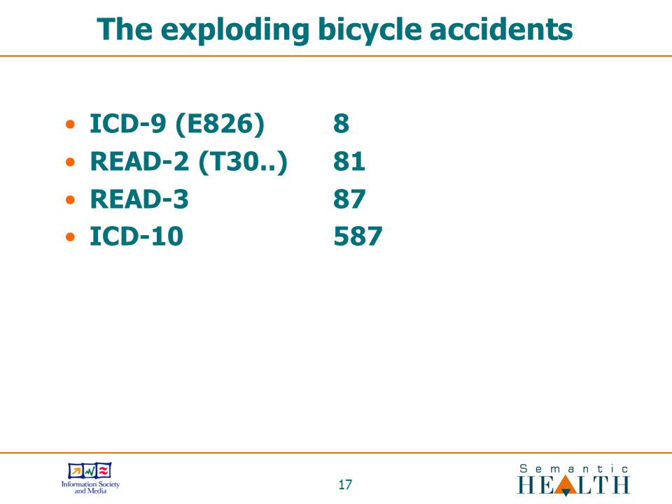 17 The exploding bicycle accidents ICD-9 (E826)8 READ-2 (T30..)81 READ-3 87 ICD-10 587