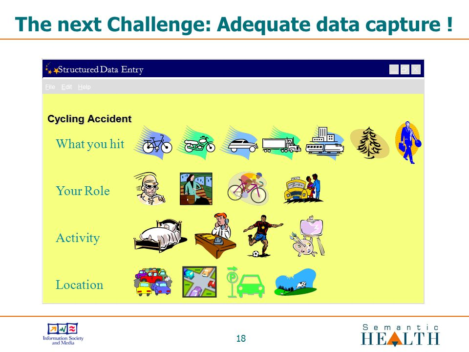 18 The next Challenge: Adequate data capture ! Structured Data Entry File Edit Help What you hit Your Role Activity Location Cycling Accident