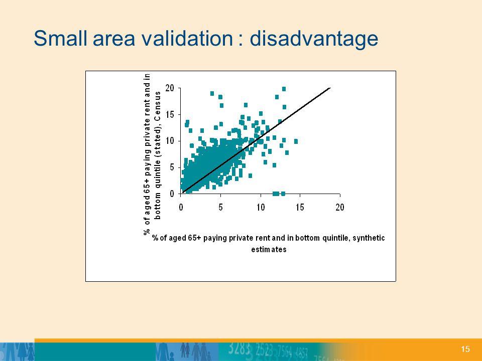 15 Small area validation : disadvantage