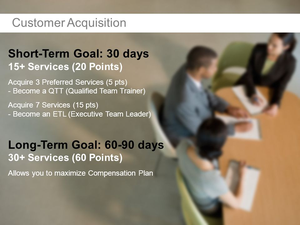 Short-Term Goal: 30 days 15+ Services (20 Points) Acquire 3 Preferred Services (5 pts) - Become a QTT (Qualified Team Trainer) Acquire 7 Services (15 pts) - Become an ETL (Executive Team Leader) Long-Term Goal: 60-90 days 30+ Services (60 Points) Allows you to maximize Compensation Plan Customer Acquisition