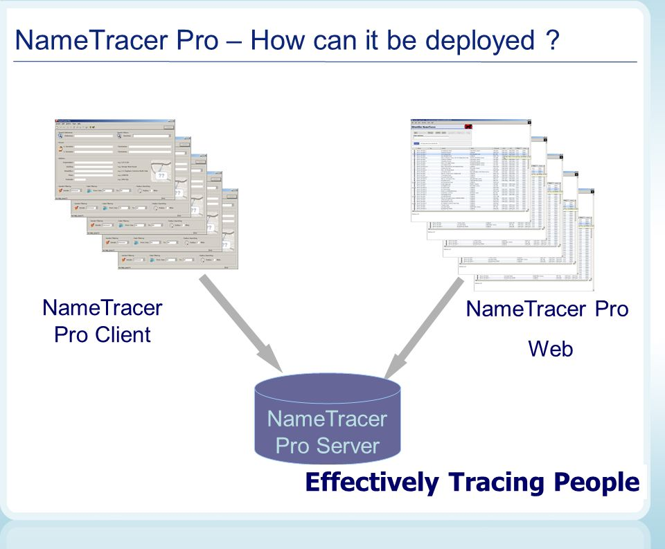 NameTracer Pro – How can it be deployed .