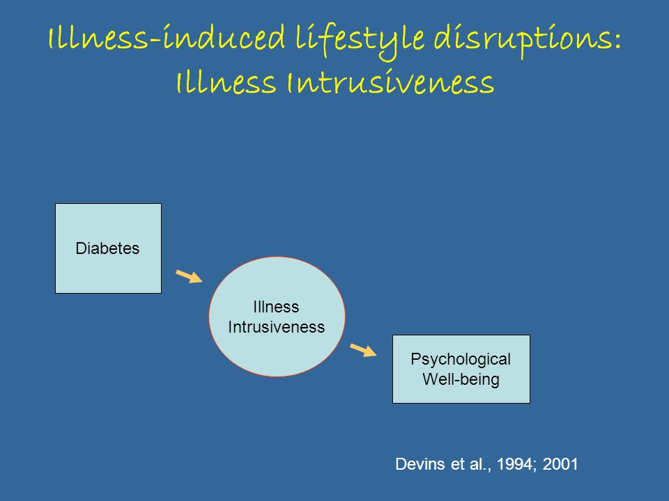 Illness-induced lifestyle disruptions: Illness Intrusiveness Diabetes Psychological Well-being Devins et al., 1994; 2001 Illness Intrusiveness