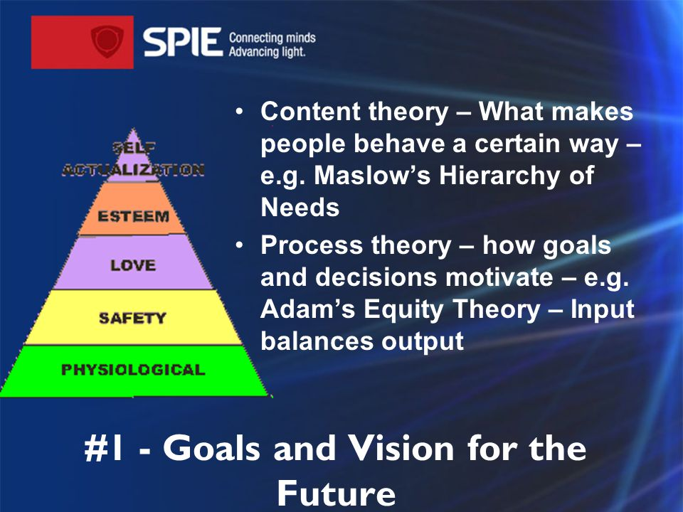 #1 - Goals and Vision for the Future Content theory – What makes people behave a certain way – e.g. Maslow's Hierarchy of Needs Process theory – how g