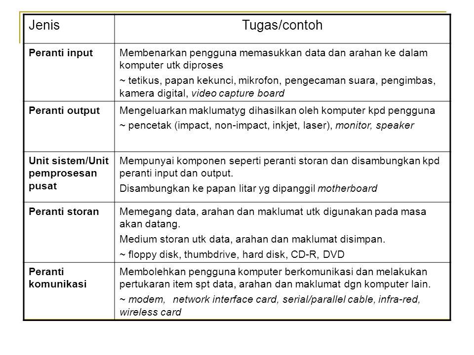 Ciri-ciri Internet Perpustakaan maya Setor perisian, muat turun, FTP Medan diskusi i.e.