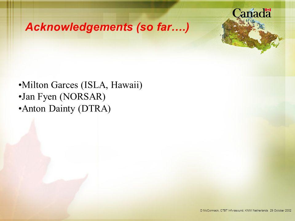 D McCormack, CTBT Infvrasound, KNMI Netherlands 29 October 2002 Milton Garces (ISLA, Hawaii) Jan Fyen (NORSAR) Anton Dainty (DTRA) Acknowledgements (so far….)