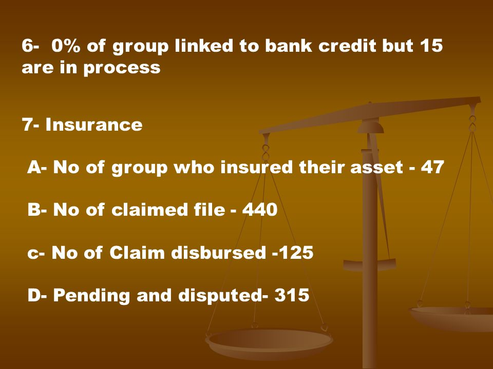 6- 0% of group linked to bank credit but 15 are in process 7- Insurance A- No of group who insured their asset - 47 B- No of claimed file - 440 c- No of Claim disbursed -125 D- Pending and disputed- 315