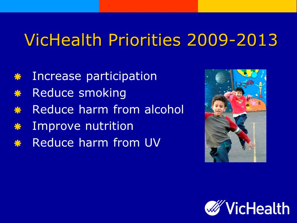 VicHealth Priorities 2009-2013   Increase participation   Reduce smoking   Reduce harm from alcohol   Improve nutrition   Reduce harm from UV