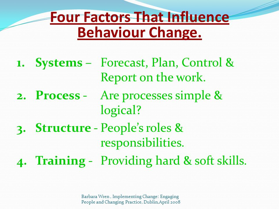 Four Factors That Influence Behaviour Change. 1.Systems –Forecast, Plan, Control & Report on the work. 2.Process - Are processes simple & logical? 3.S