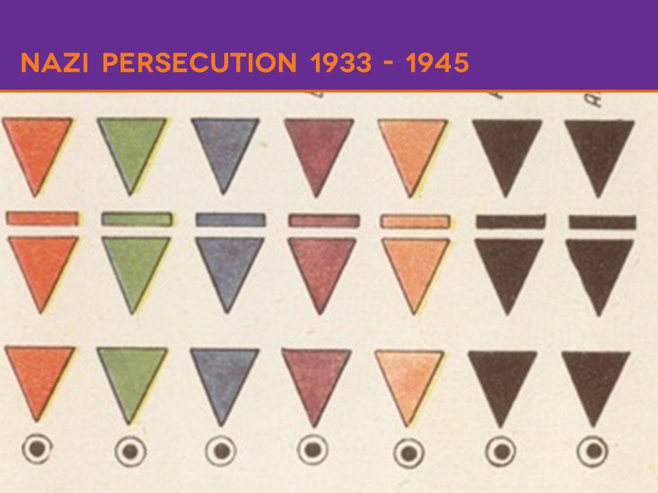 Nazi persecution 1933 - 1945