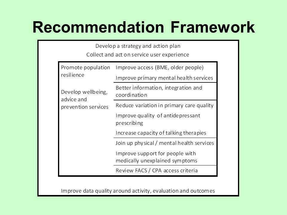 Recommendation Framework