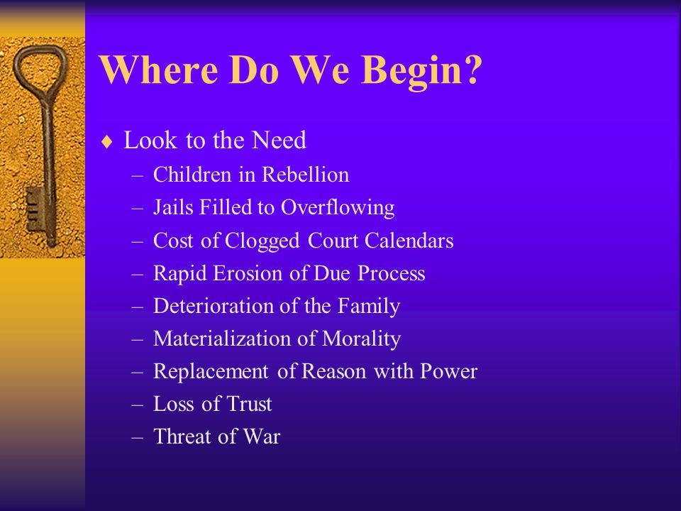 Where Do We Begin.