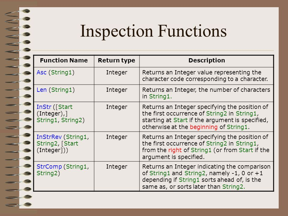 Inspection Functions Function NameReturn typeDescription Asc (String1)IntegerReturns an Integer value representing the character code corresponding to