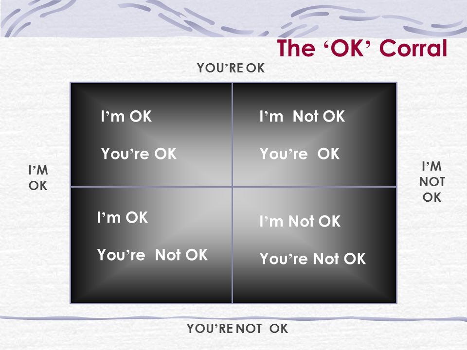 YOU ' RE OK I ' m OK You ' re OK I ' m Not OK You ' re OK I ' m OK You ' re Not OK I ' m Not OK You ' re Not OK I ' M OK I ' M NOT OK YOU ' RE NOT OK The ' OK ' Corral