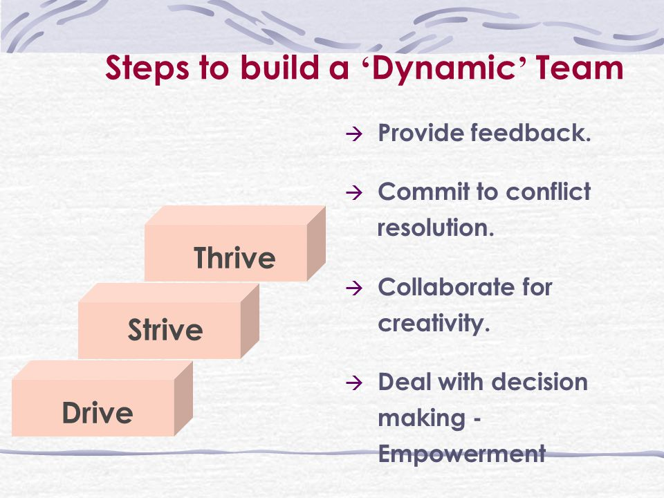 Drive Strive Thrive à Provide feedback. à Commit to conflict resolution.