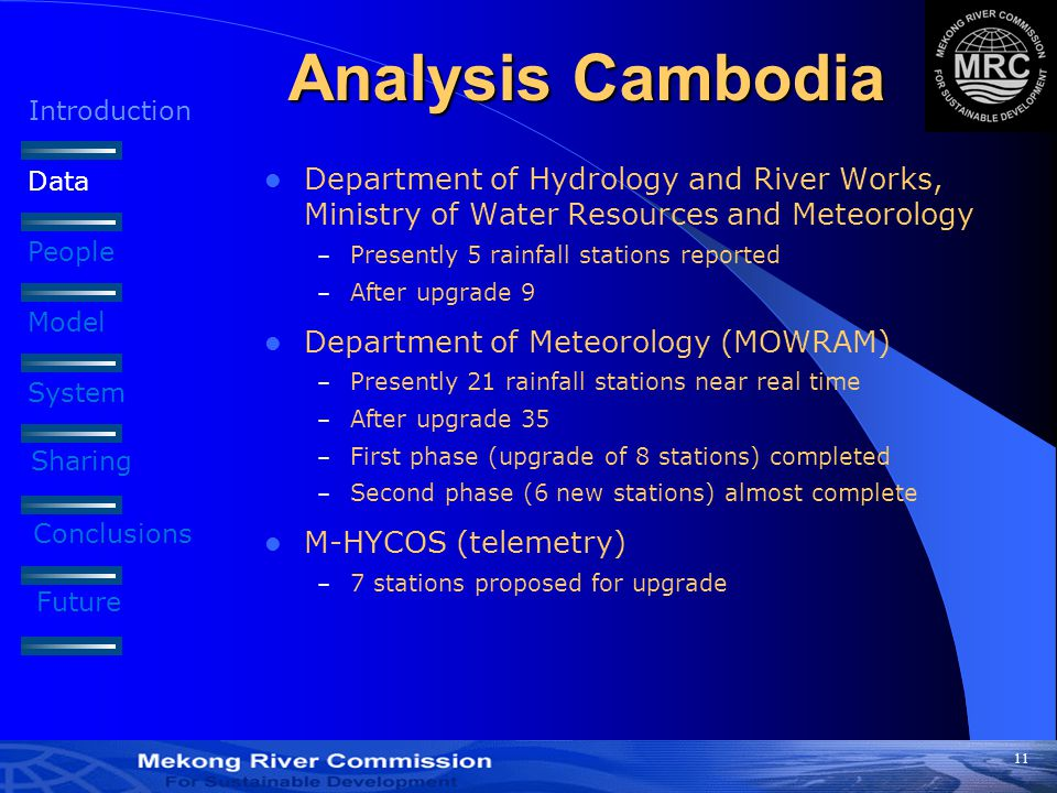 11 Analysis Cambodia Department of Hydrology and River Works, Ministry of Water Resources and Meteorology – Presently 5 rainfall stations reported – After upgrade 9 Department of Meteorology (MOWRAM) – Presently 21 rainfall stations near real time – After upgrade 35 – First phase (upgrade of 8 stations) completed – Second phase (6 new stations) almost complete M-HYCOS (telemetry) – 7 stations proposed for upgrade Introduction Data People Model System Sharing Conclusions Future