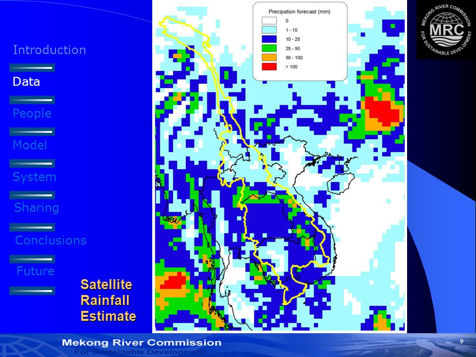 9 Satellite Rainfall Estimate Introduction Data People Model System Sharing Conclusions Future