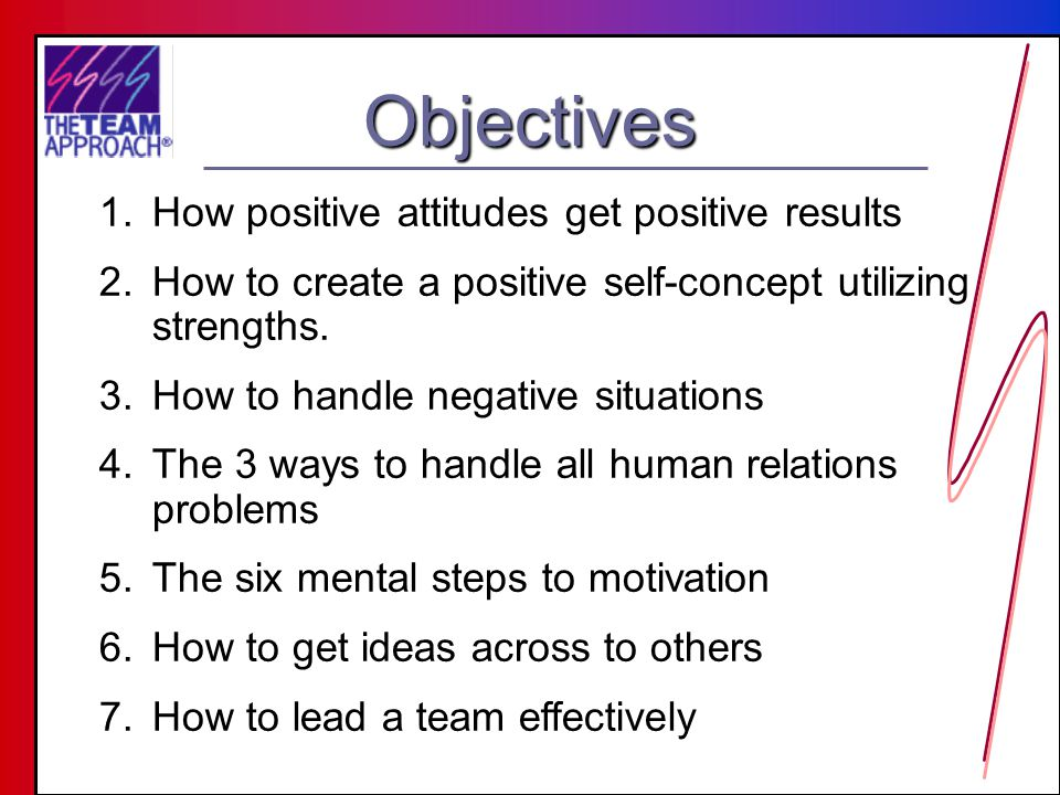 Objectives 1. How positive attitudes get positive results 2.