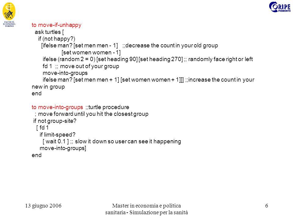 13 giugno 2006Master in economia e politica sanitaria - Simulazione per la sanità 6 to move-if-unhappy ask turtles [ if (not happy ) [ifelse man.