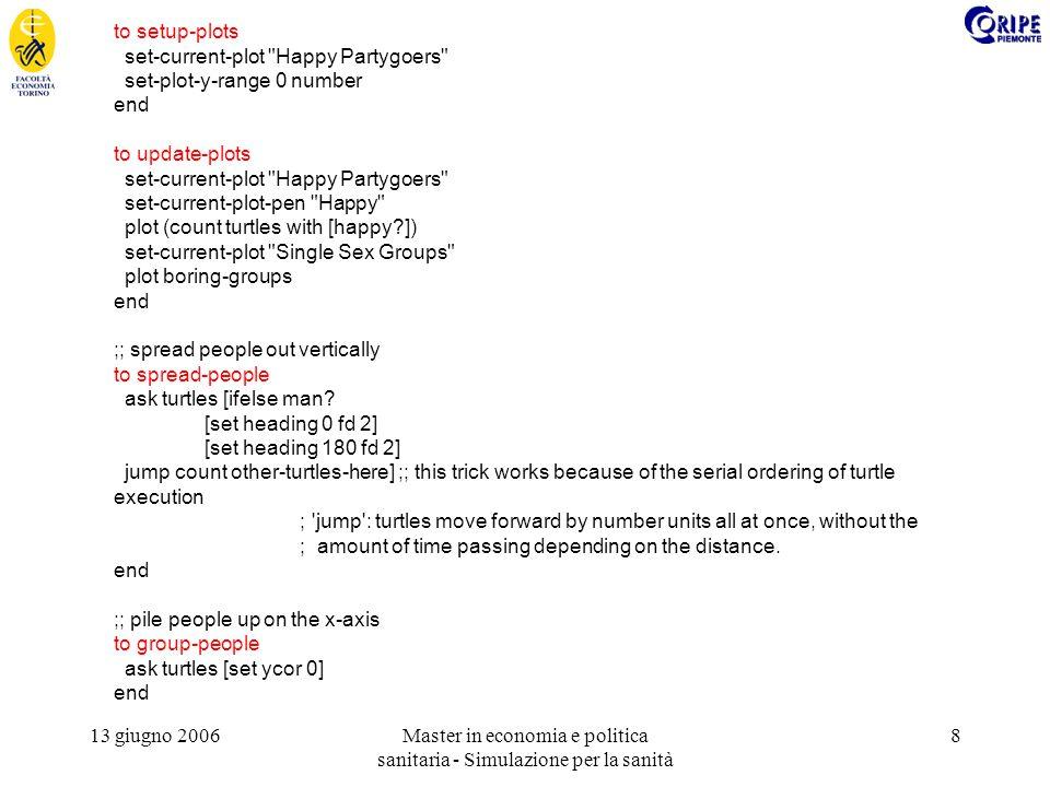 13 giugno 2006Master in economia e politica sanitaria - Simulazione per la sanità 8 to setup-plots set-current-plot Happy Partygoers set-plot-y-range 0 number end to update-plots set-current-plot Happy Partygoers set-current-plot-pen Happy plot (count turtles with [happy ]) set-current-plot Single Sex Groups plot boring-groups end ;; spread people out vertically to spread-people ask turtles [ifelse man.