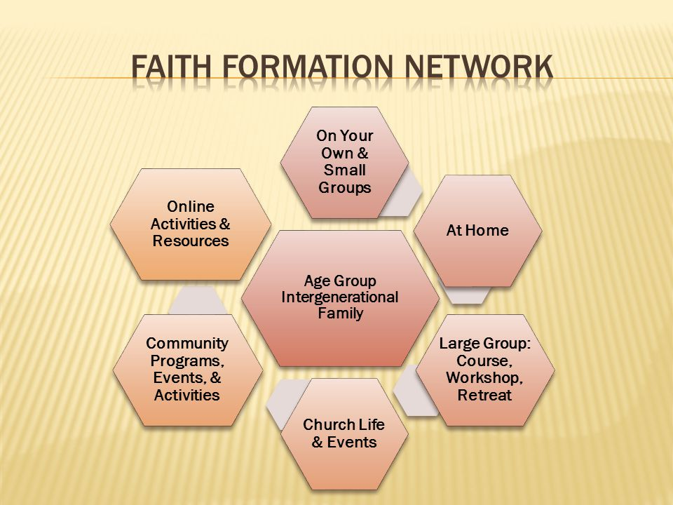 Age Group Intergenerational Family On Your Own & Small Groups At Home Large Group: Course, Workshop, Retreat Church Life & Events Community Programs, Events, & Activities Online Activities & Resources
